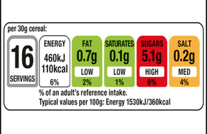 New Food Labelling